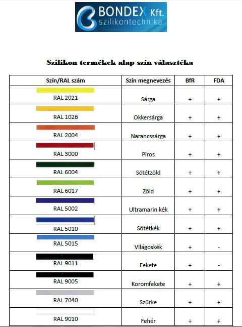 Szilikon tulajdonságai – Szilikon termékek gyártása d4460dc121